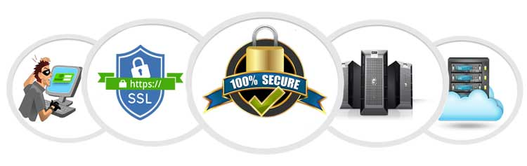 domain racer security review quality