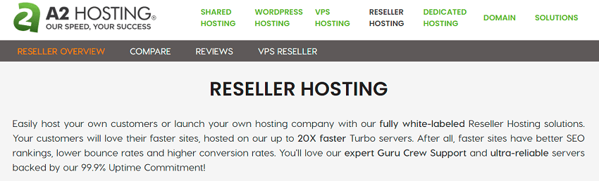 best reseller hosting india