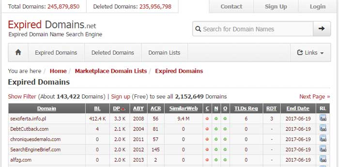 private blog network link building using expired domains